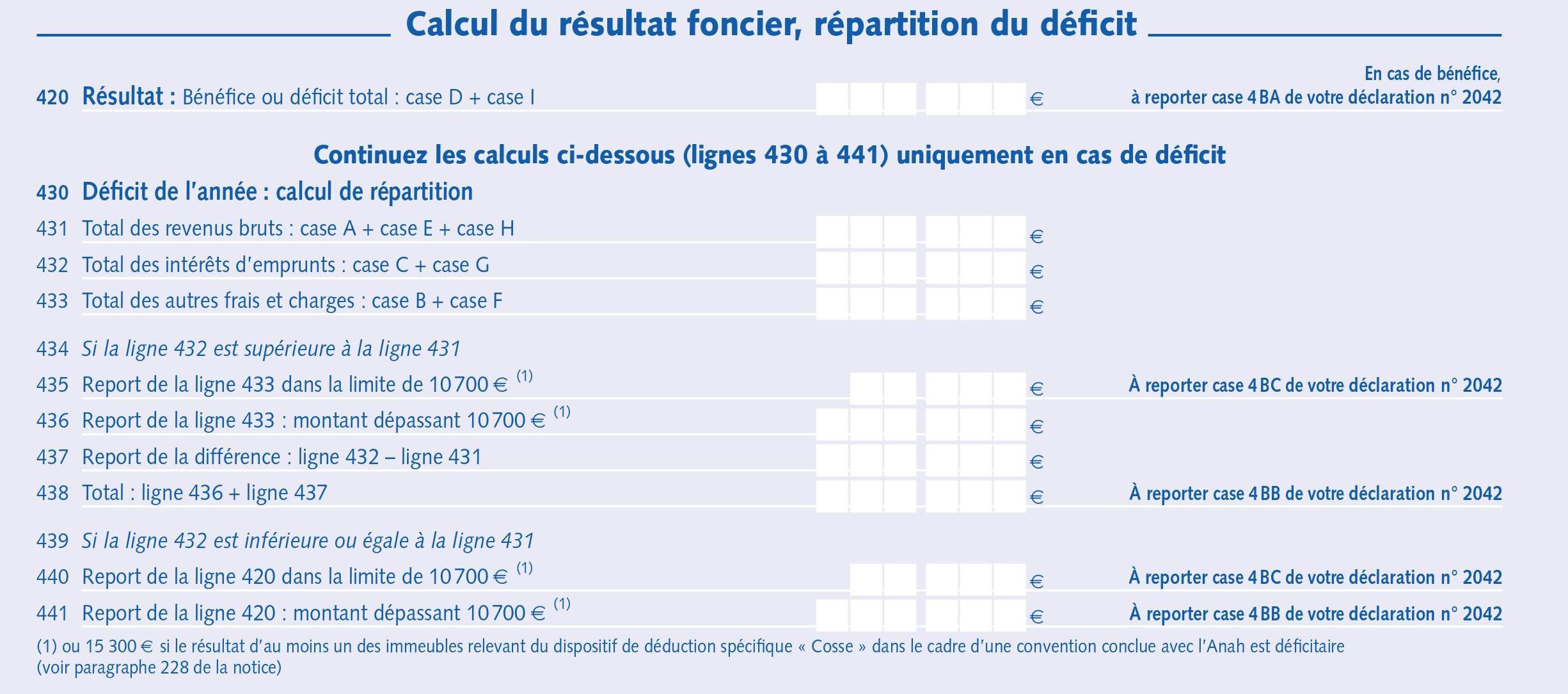 Report déficit foncier SCPI déclaration 2044